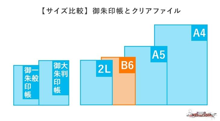 B6サイズと御朱印帳比較